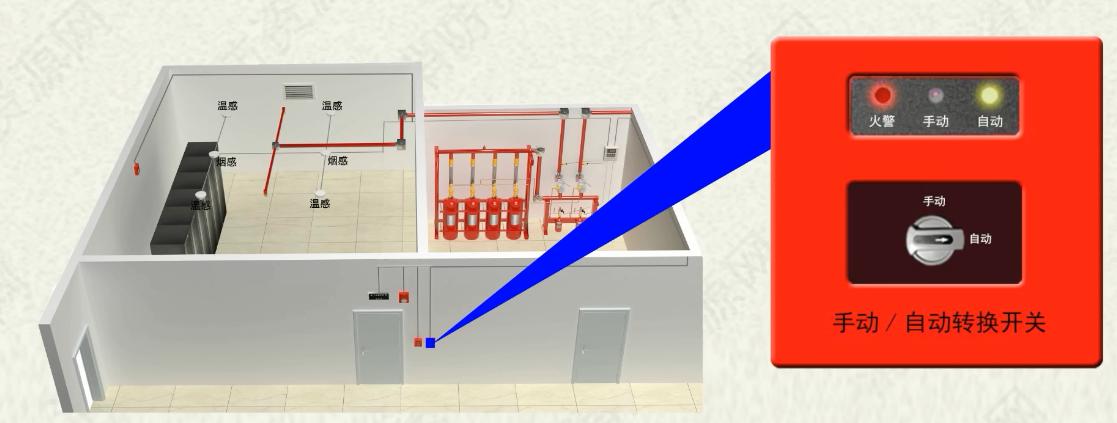 气体灭火系统手动控制
